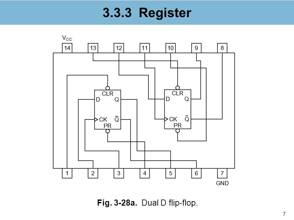 7 3.3.3 Register Fig. 3-28a. Dual D flip-flop.