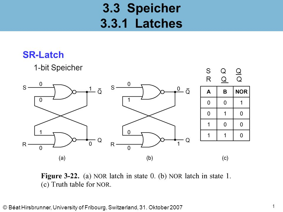 1 SR-Latch 3.3 Speicher 3.3.1 Latches © Béat Hirsbrunner, University of Fribourg, Switzerland, 31. Oktober 2007 S Q Q R Q Q 1-bit Speicher