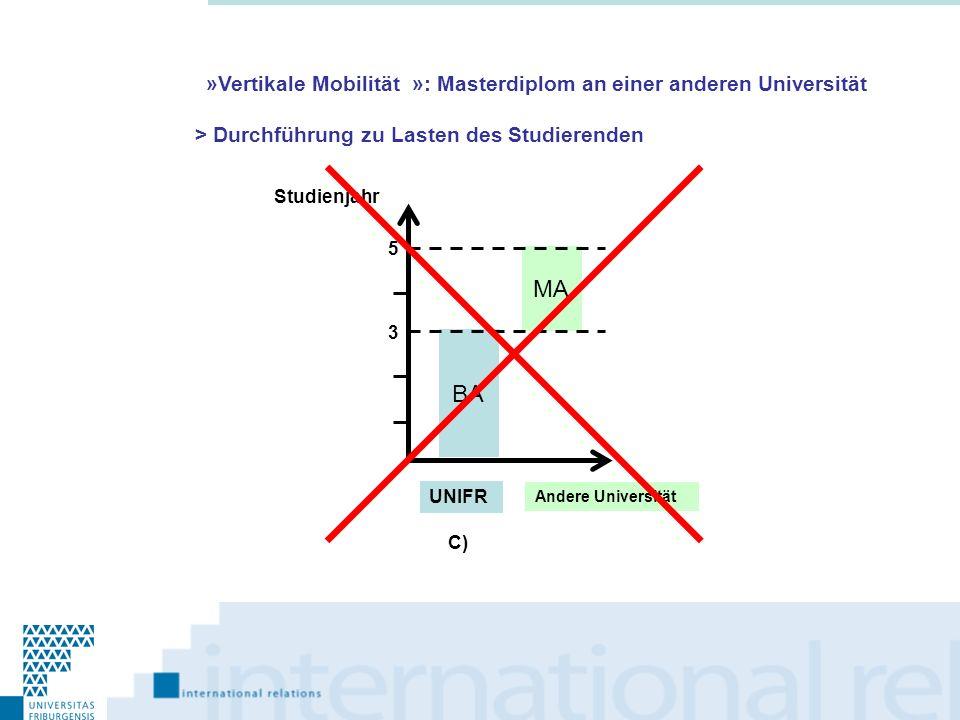 MA BA 3 5 UNIFR Andere Universität Studienjahr C) »Vertikale Mobilität »: Masterdiplom an einer anderen Universität > Durchführung zu Lasten des Studi