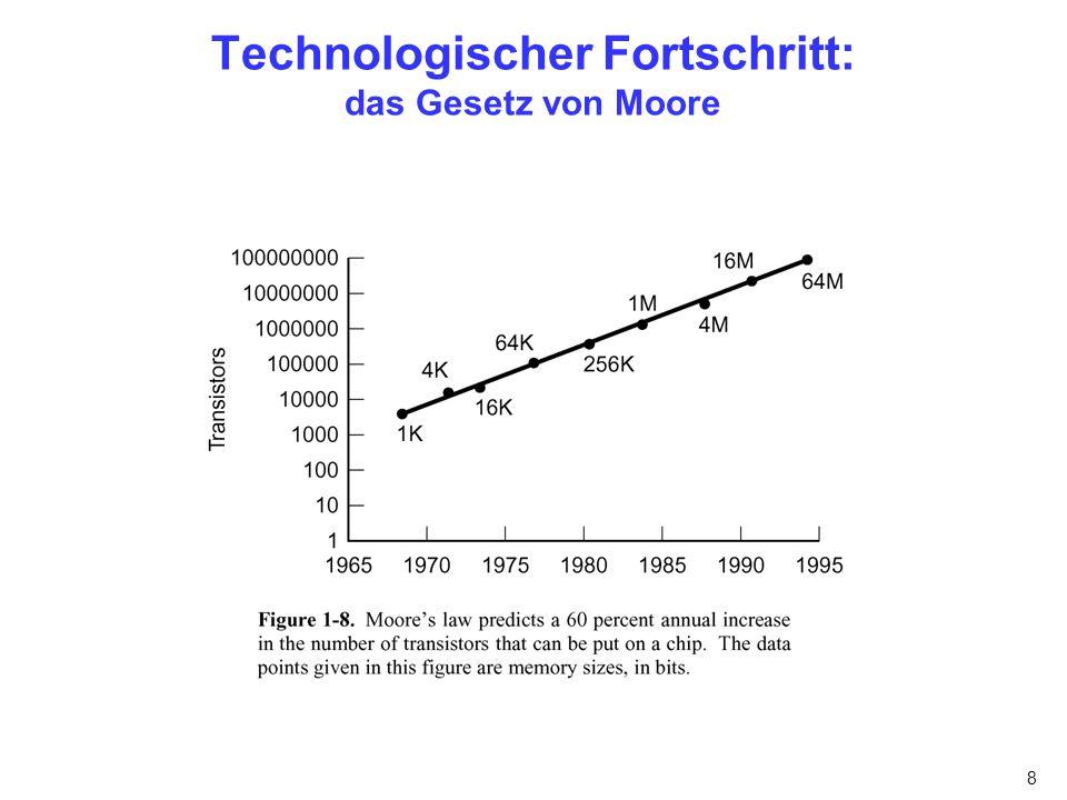 8 Technologischer Fortschritt: das Gesetz von Moore