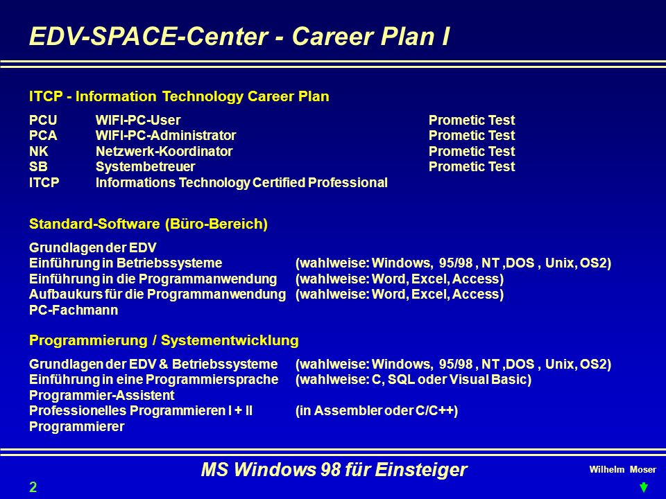 Wilhelm Moser MS Windows 98 für Einsteiger EDV-SPACE-Center - Career Plan II Netzwerk - Administration Grundlagen der EDV & Betriebssysteme(wahlweise: Windows, 95/98, NT,DOS, Unix, OS2) Novell-Anwender oder Windows NT Workstation Novell-Workshop oder Windows-NT-Server LAN-Administrator (Local Area Network) MCP (Microsoft Certified Professional MCSE(Microsoft Certified Systems Engineer) MCPPrüfungen aus verschiedenen Bereichen der Microsoft Produktpalette möglich MCSEVorbereitungskurse auf 4 verpflichtende MCP-Teilprüfungen und 2 gewählte Prüfungen Fachausbildung Fachwirt für angewandte Informatik (WIFI-Fachakademie 6 Semester) Web Designer Web Master 3