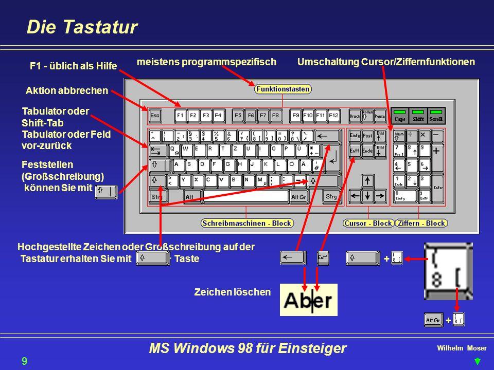 Wilhelm Moser MS Windows 98 für Einsteiger Die Tastatur Hochgestellte Zeichen oder Großschreibung auf der Tastatur erhalten Sie mit + Taste 9 Feststel