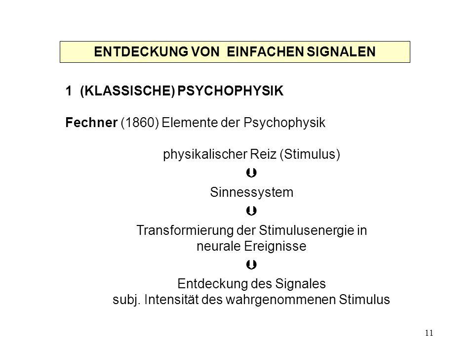 12 Grundproblem : Verhältnis: physikalische Stimulusintensität - subjektive Empfindung z.B.