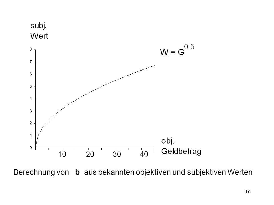 17 Exponent b > 1, b < 1, b = 1 (willkürliche Einheiten) b > 1 b < 1 b = 1
