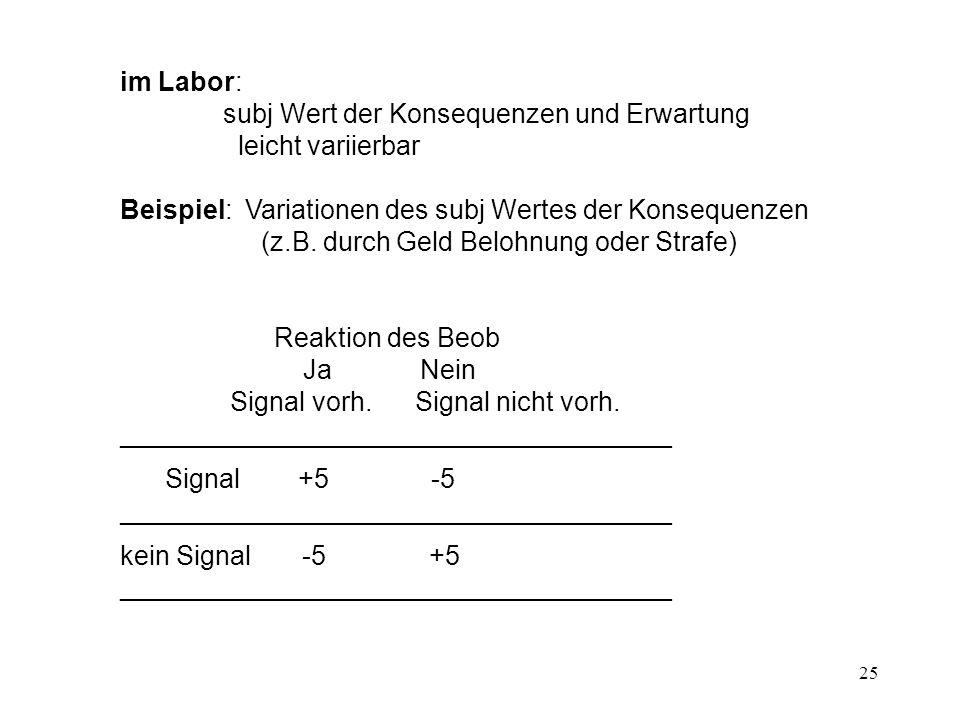 26 Reaktion des Beob Ja Nein Signal vorh.Signal nicht vorh.