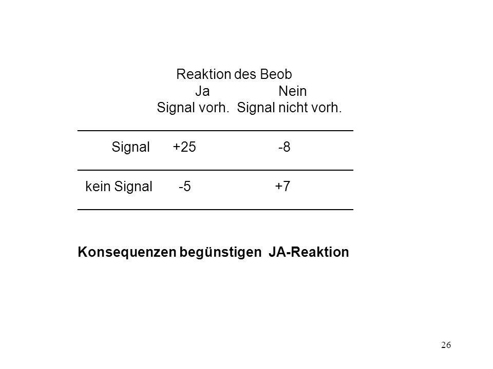 27 Reaktion des Beob Ja Nein Signal vorh.Signal nicht vorh.