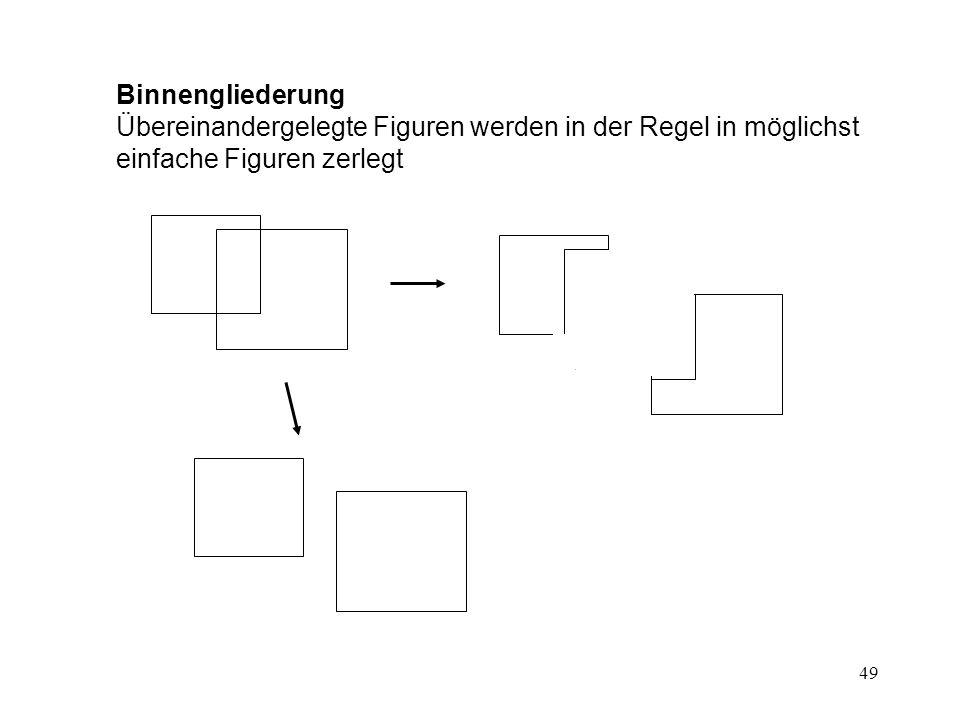 50 Prägnanzprinzip (Prinzip der guten Gestalt) Wichtiges Gliederungsprinzip der Gestalttheorie Wenn mehrere alternative Strukturierungen möglich: es setzt sich diejenige durch, welche die einfachste, einheitlichste, beste Gestalt ergibt.