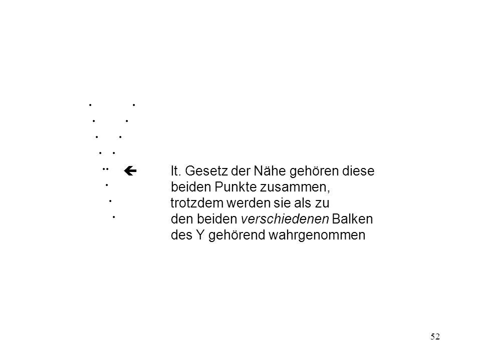 53 2 MUSTERERKENNEN ( Pattern Recognition ) Hauptsächlich mit zweidimensionalen Stimuli erforscht (z.B.: Buchstaben) Schablonentheorie Merkmalsanalyse Strukturbeschreibung