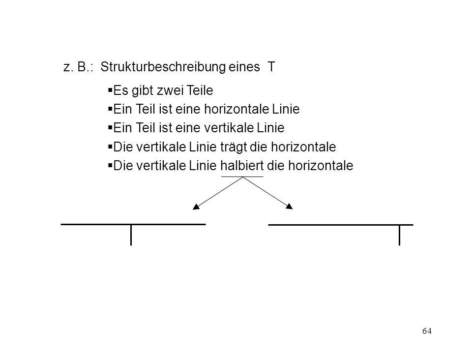 65 Probleme der Strukturbeschreibung 1Strukturbeschreibung für natürliche Formen.