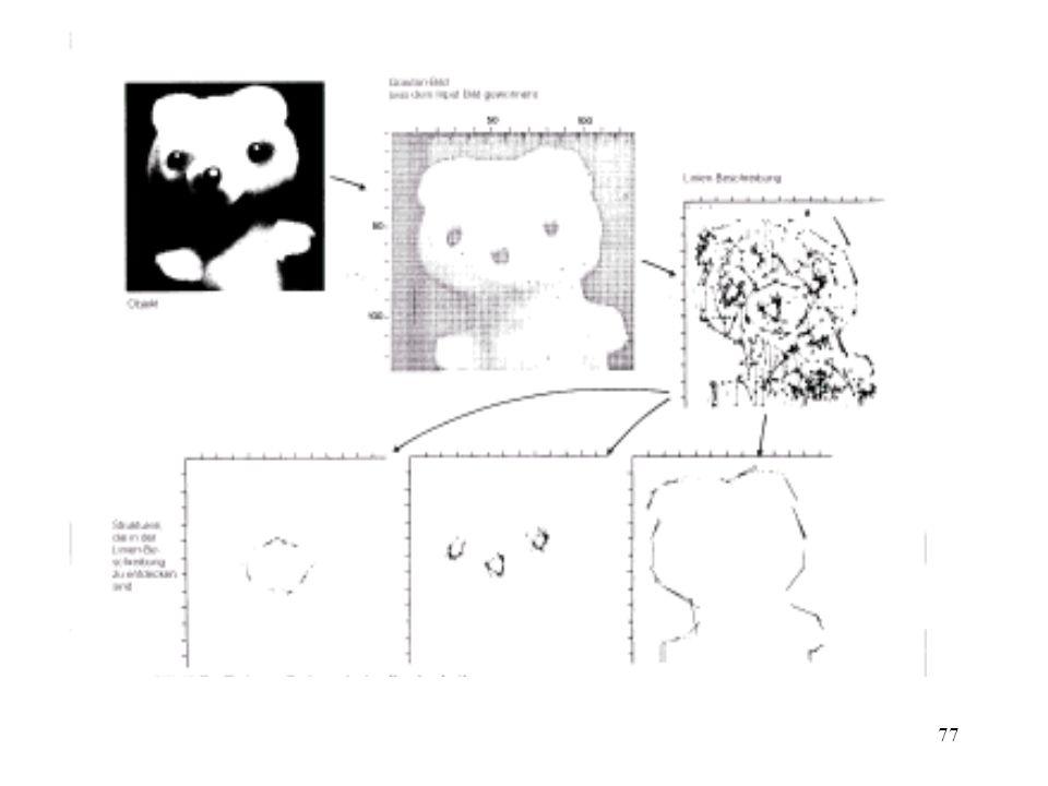 78 2 1/2 D-SKIZZE Beschreibung der sichtbaren Oberflächen, ihre Tiefe (Entfernung) und Orientierung Ausgangspunkt: Bild- Zellen Jede Zelle entspricht einem Bildausschnitt aus der Sicht des Betrachters Information aus Zellen wird zusammengefasst.