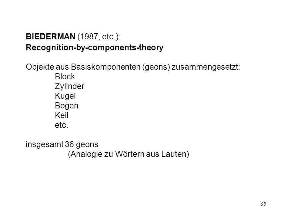 85 BIEDERMAN (1987, etc.): Recognition-by-components-theory Objekte aus Basiskomponenten (geons) zusammengesetzt: Block Zylinder Kugel Bogen Keil etc.