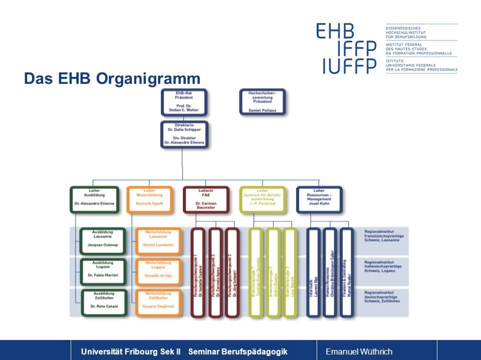 Emanuel Wüthrich Universität Fribourg Sek II Seminar Berufspädagogik Das EHB und die Berufsbildung Schweiz EHB Berufsbildung: Lernorte Schulen Betriebe überbetriebl.