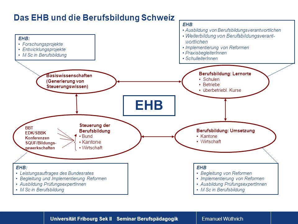 Emanuel Wüthrich Universität Fribourg Sek II Seminar Berufspädagogik Das EHB und die Berufsbildung Schweiz EHB Berufsbildung: Lernorte Schulen Betrieb
