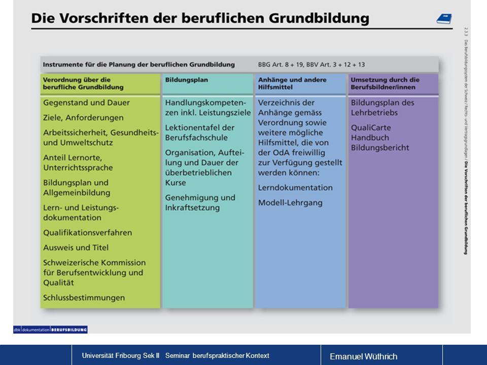 Emanuel Wüthrich Universität Fribourg Sek II Seminar berufspraktischer Kontext Ausblick auf die Hospitation Laden sie den Bildungsplan der/des Lernenden, die/den sie besuchen runter und lesen sie die betrieblichen Leistungsziele durch, bevor sie den KMU-Besuch machen.