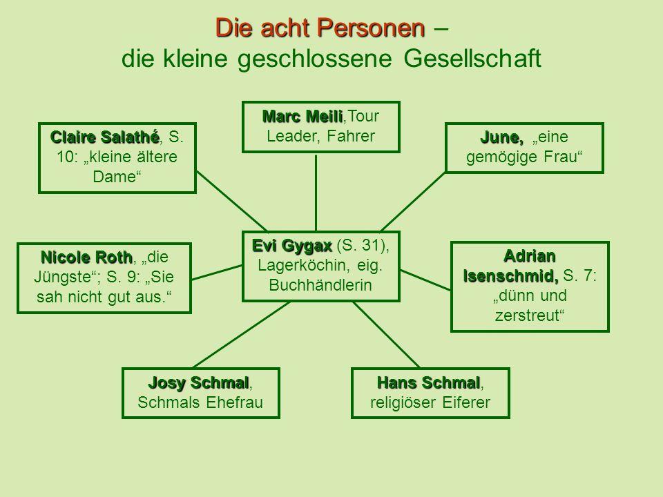 Die acht Personen Die acht Personen – die kleine geschlossene Gesellschaft Evi Gygax Evi Gygax (S.