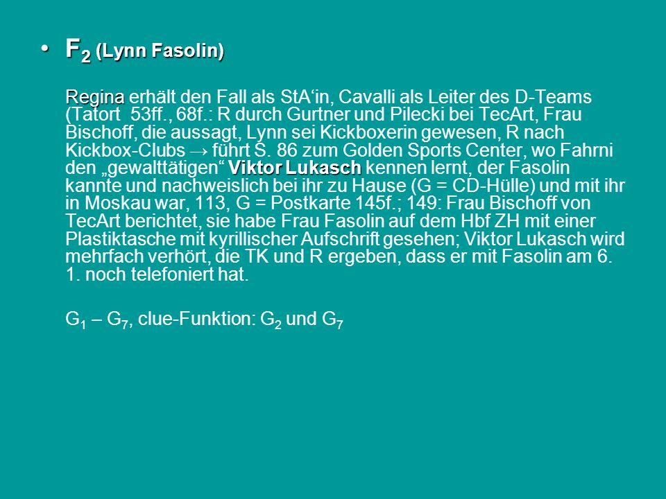 F 2 (Lynn Fasolin)F 2 (Lynn Fasolin) Regina Viktor Lukasch Regina erhält den Fall als StAin, Cavalli als Leiter des D-Teams (Tatort 53ff., 68f.: R durch Gurtner und Pilecki bei TecArt, Frau Bischoff, die aussagt, Lynn sei Kickboxerin gewesen, R nach Kickbox-Clubs führt S.