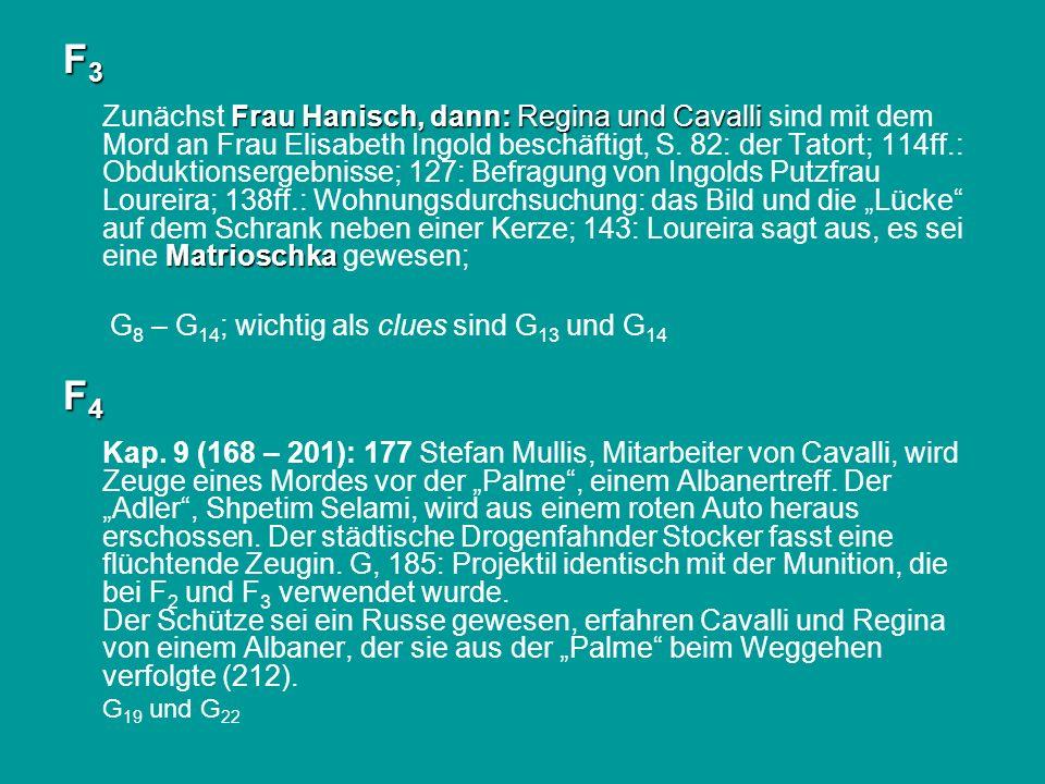 F 3 Frau Hanisch, dann: Regina und Cavalli Matrioschka Zunächst Frau Hanisch, dann: Regina und Cavalli sind mit dem Mord an Frau Elisabeth Ingold beschäftigt, S.