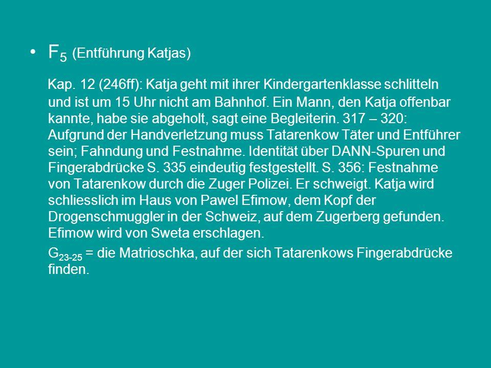 F 5 (Entführung Katjas) Kap.