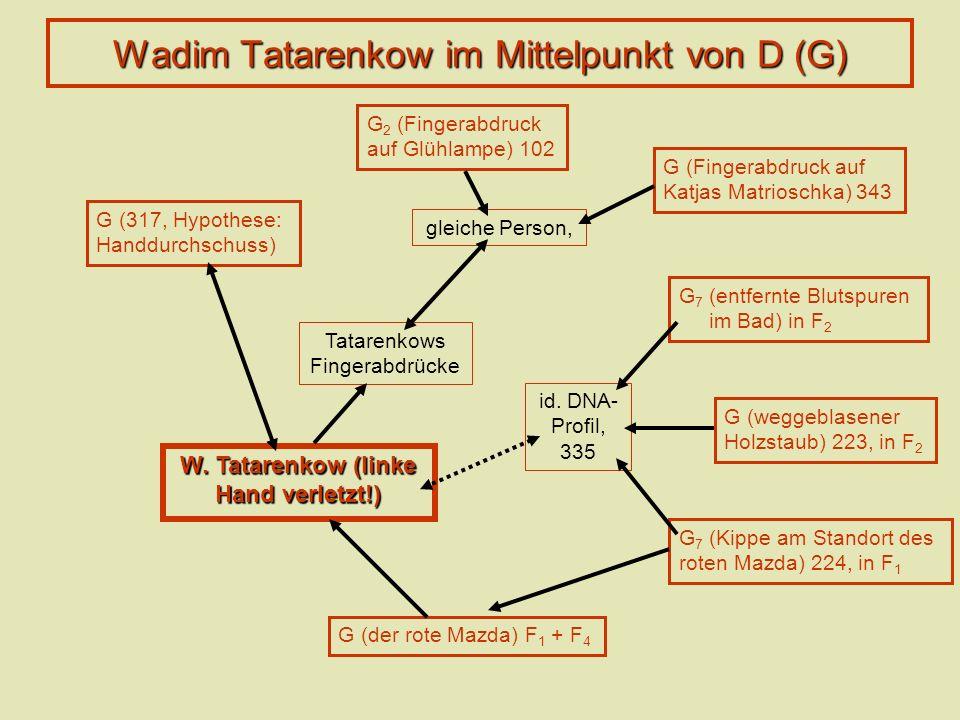 Wadim Tatarenkow im Mittelpunkt von D (G) W.