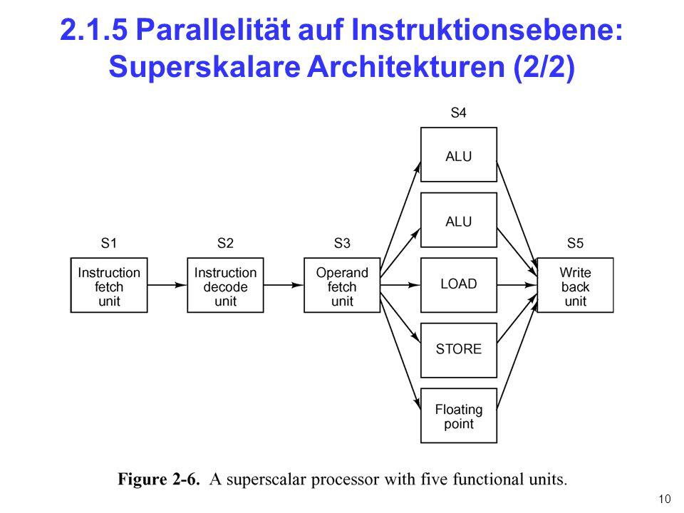 10 2.1.5 Parallelität auf Instruktionsebene: Superskalare Architekturen (2/2)