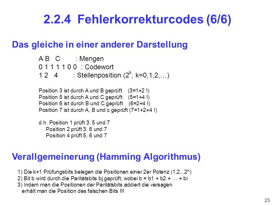 23 2.2.4 Fehlerkorrekturcodes (6/6) Das gleiche in einer anderer Darstellung A B C : Mengen 0 1 1 1 1 0 0 : Codewort 1 2 4 : Stellenposition (2 k, k=0