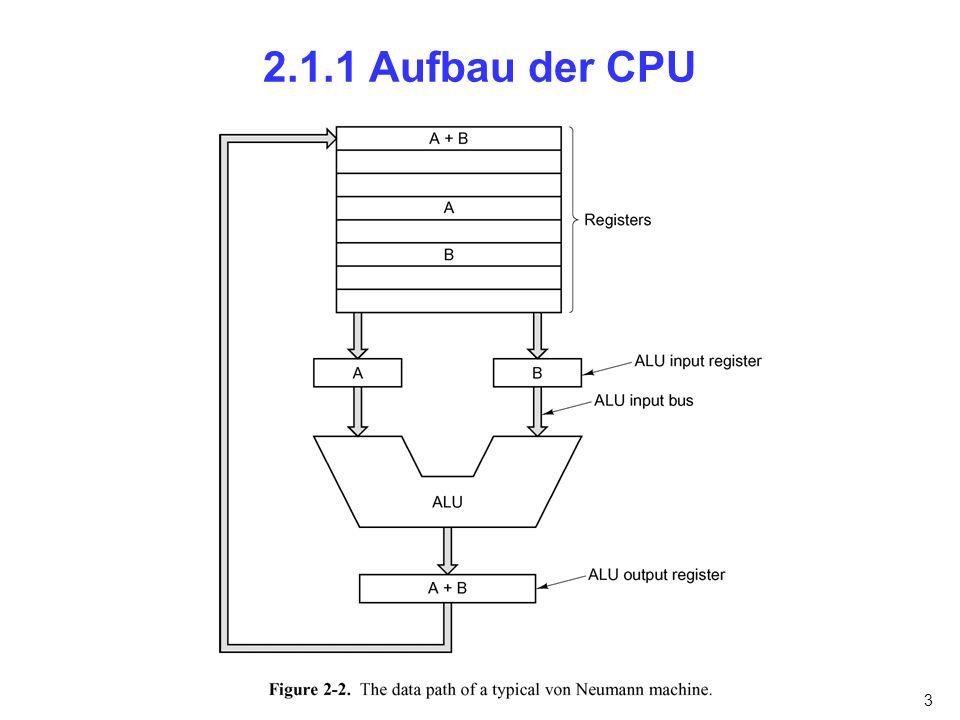 4 2.1.2 Ausführung von Instruktionen (1/2) 1.