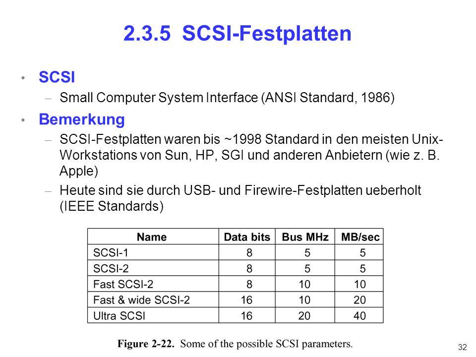 32 2.3.5 SCSI-Festplatten SCSI Small Computer System Interface (ANSI Standard, 1986) Bemerkung SCSI-Festplatten waren bis ~1998 Standard in den meiste