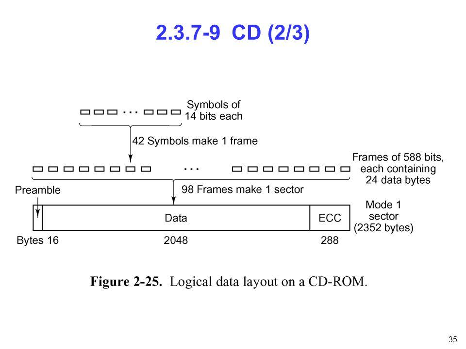 35 2.3.7-9 CD (2/3)