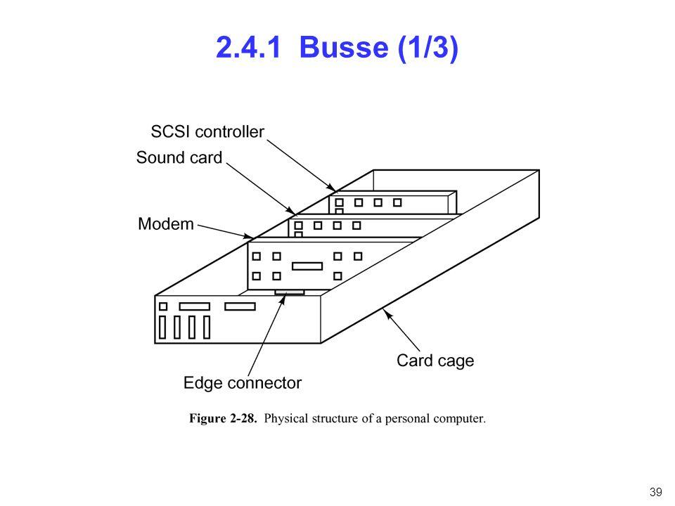 39 2.4.1 Busse (1/3)