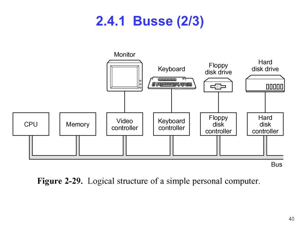 40 2.4.1 Busse (2/3)