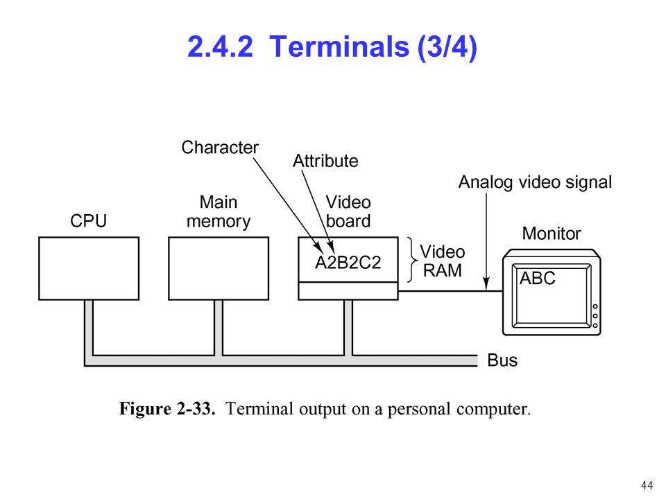 44 2.4.2 Terminals (3/4)