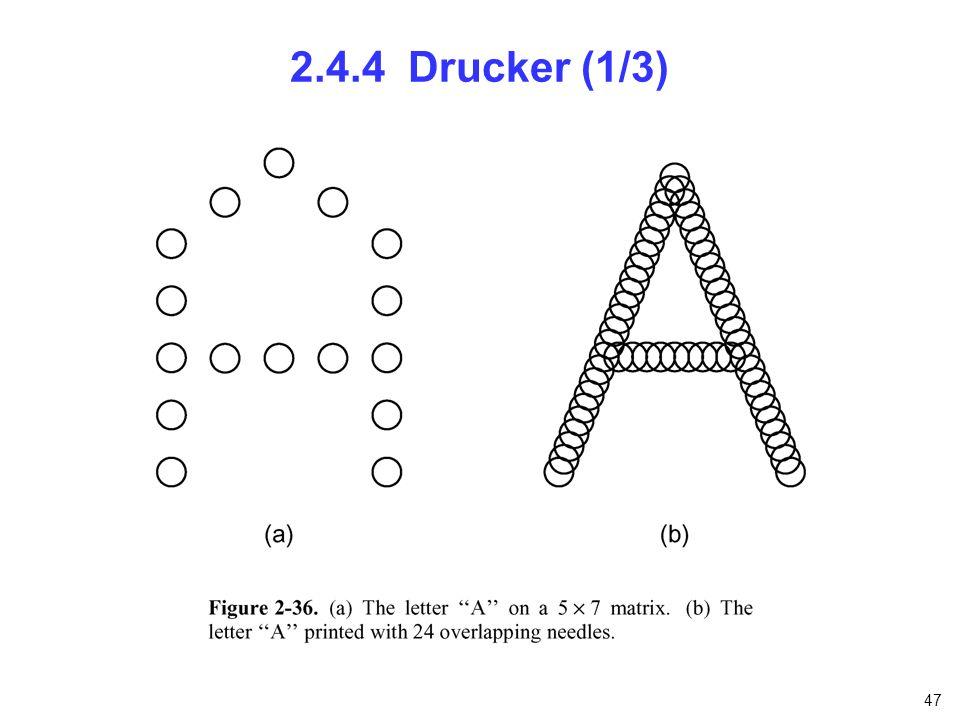 47 2.4.4 Drucker (1/3)