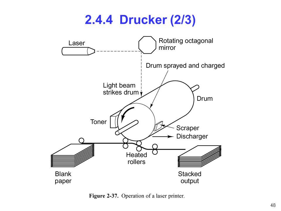 48 2.4.4 Drucker (2/3)