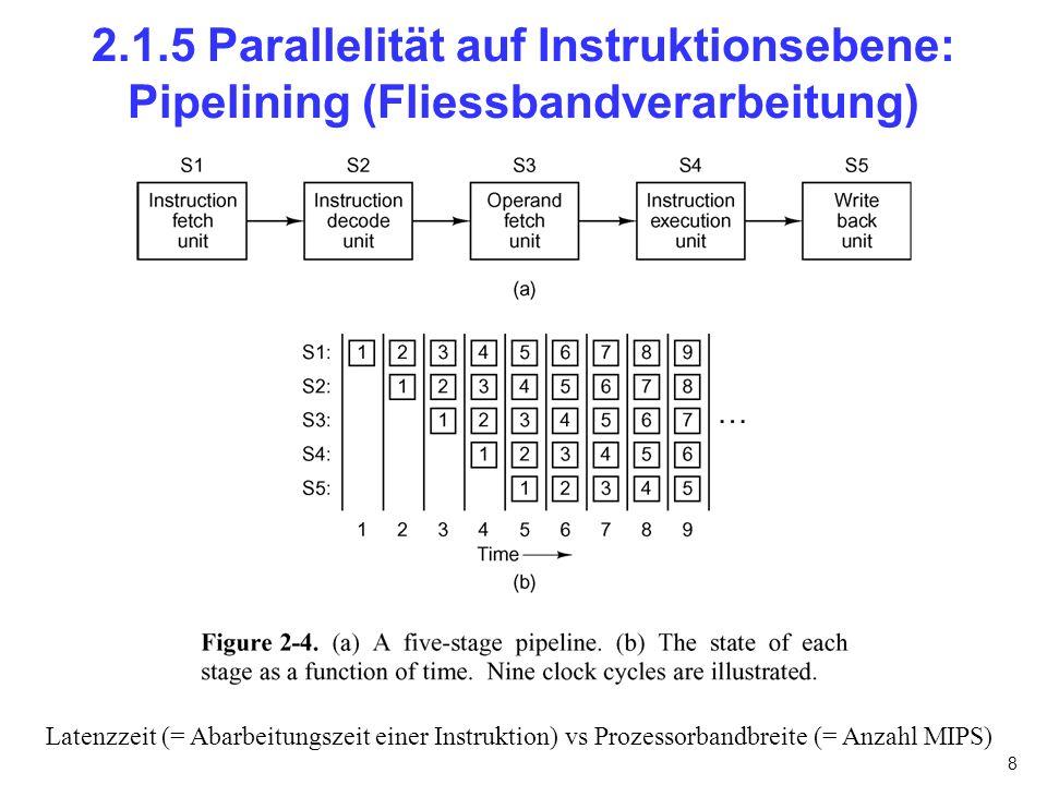 8 2.1.5 Parallelität auf Instruktionsebene: Pipelining (Fliessbandverarbeitung) Latenzzeit (= Abarbeitungszeit einer Instruktion) vs Prozessorbandbrei