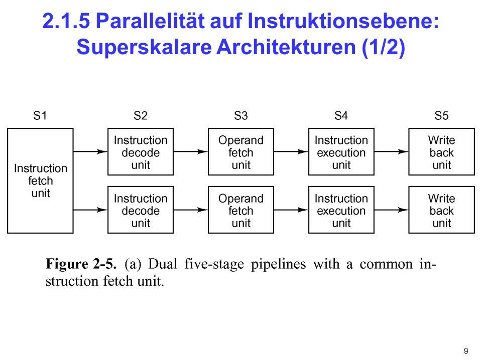 9 2.1.5 Parallelität auf Instruktionsebene: Superskalare Architekturen (1/2)