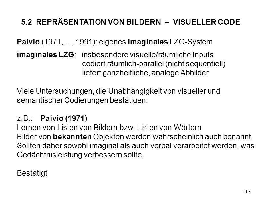 115 5.2 REPRÄSENTATION VON BILDERN – VISUELLER CODE Paivio (1971,..., 1991): eigenes Imaginales LZG-System imaginales LZG: insbesondere visuelle/räumliche Inputs codiert räumlich-parallel (nicht sequentiell) liefert ganzheitliche, analoge Abbilder Viele Untersuchungen, die Unabhängigkeit von visueller und semantischer Codierungen bestätigen: z.B.: Paivio (1971) Lernen von Listen von Bildern bzw.