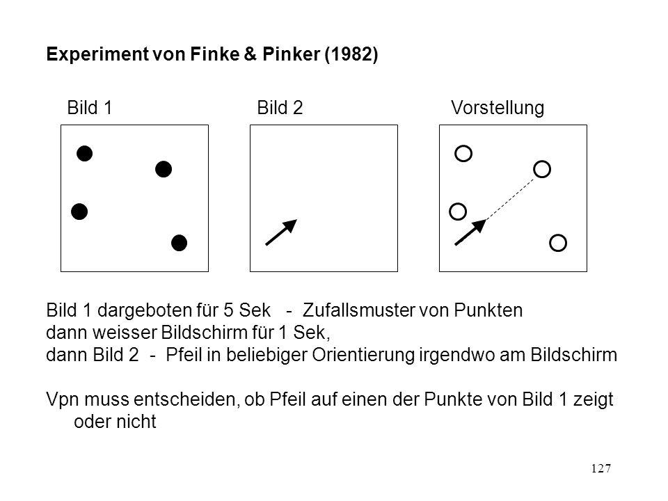127 Experiment von Finke & Pinker (1982) Bild 1Bild 2Vorstellung Bild 1 dargeboten für 5 Sek - Zufallsmuster von Punkten dann weisser Bildschirm für 1 Sek, dann Bild 2 - Pfeil in beliebiger Orientierung irgendwo am Bildschirm Vpn muss entscheiden, ob Pfeil auf einen der Punkte von Bild 1 zeigt oder nicht