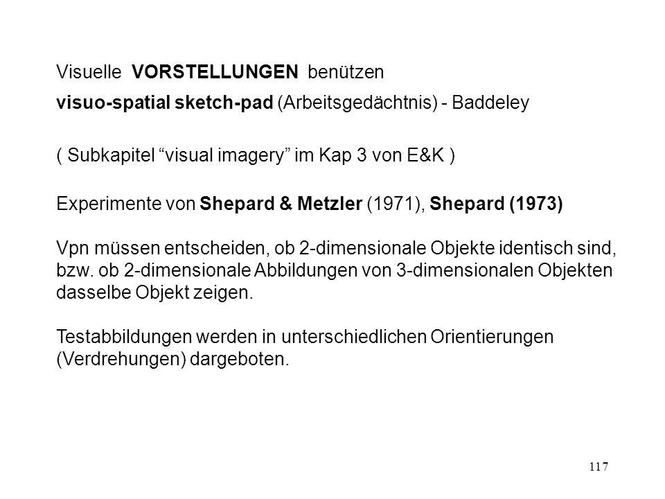 117 Visuelle VORSTELLUNGEN benützen visuo-spatial sketch-pad (Arbeitsgedächtnis) - Baddeley ( Subkapitel visual imagery im Kap 3 von E&K ) Experimente von Shepard & Metzler (1971), Shepard (1973) Vpn müssen entscheiden, ob 2-dimensionale Objekte identisch sind, bzw.