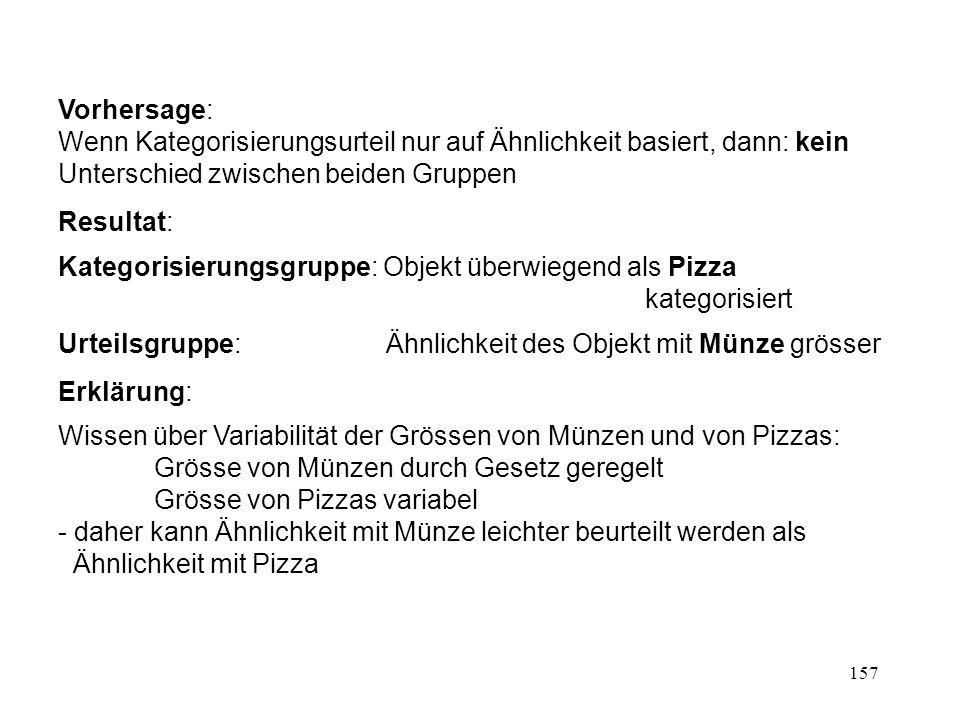 157 Vorhersage: Wenn Kategorisierungsurteil nur auf Ähnlichkeit basiert, dann: kein Unterschied zwischen beiden Gruppen Resultat: Kategorisierungsgruppe: Objekt überwiegend als Pizza kategorisiert Urteilsgruppe: Ähnlichkeit des Objekt mit Münze grösser Erklärung: Wissen über Variabilität der Grössen von Münzen und von Pizzas: Grösse von Münzen durch Gesetz geregelt Grösse von Pizzas variabel - daher kann Ähnlichkeit mit Münze leichter beurteilt werden als Ähnlichkeit mit Pizza