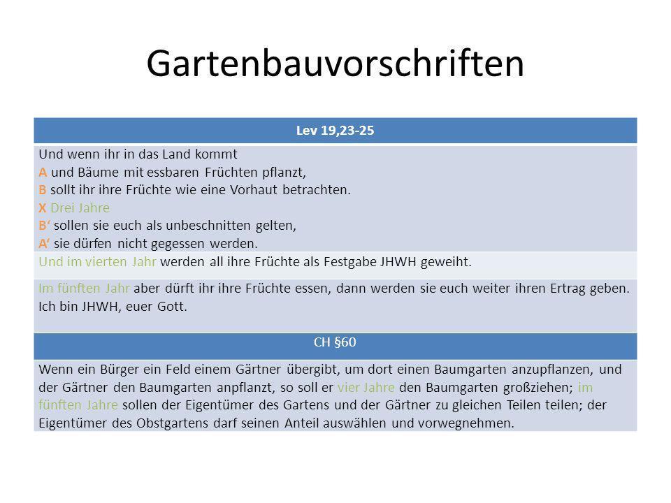 Gartenbauvorschriften Lev 19,23-25 Und wenn ihr in das Land kommt A und Bäume mit essbaren Früchten pflanzt, B sollt ihr ihre Früchte wie eine Vorhaut