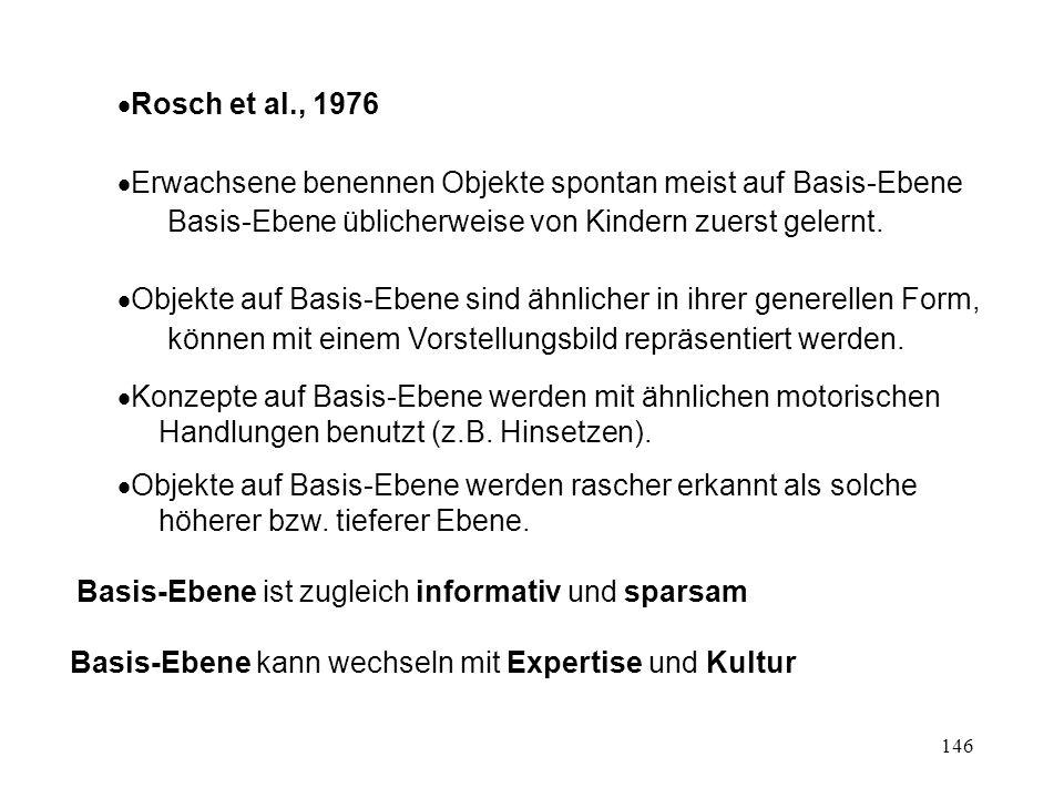 146 Rosch et al., 1976 Erwachsene benennen Objekte spontan meist auf Basis-Ebene Basis-Ebene üblicherweise von Kindern zuerst gelernt. Objekte auf Bas