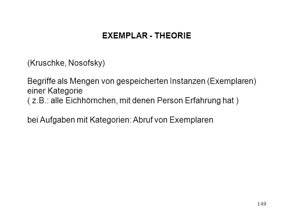 149 EXEMPLAR - THEORIE (Kruschke, Nosofsky) Begriffe als Mengen von gespeicherten Instanzen (Exemplaren) einer Kategorie ( z.B.: alle Eichhörnchen, mi