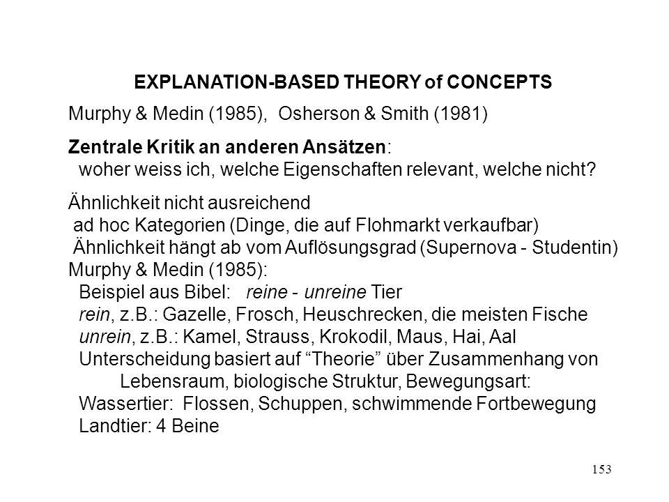 153 EXPLANATION-BASED THEORY of CONCEPTS Murphy & Medin (1985), Osherson & Smith (1981) Zentrale Kritik an anderen Ansätzen: woher weiss ich, welche E