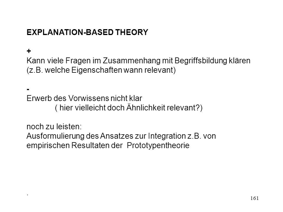 161 EXPLANATION-BASED THEORY + Kann viele Fragen im Zusammenhang mit Begriffsbildung klären (z.B. welche Eigenschaften wann relevant) - Erwerb des Vor