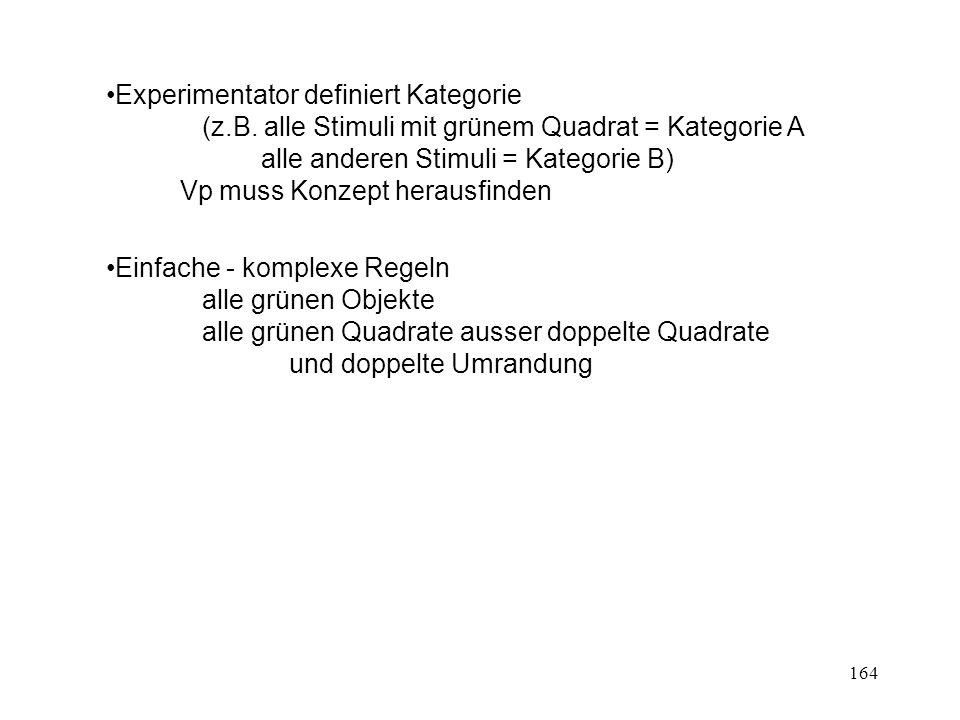 164 Experimentator definiert Kategorie (z.B. alle Stimuli mit grünem Quadrat = Kategorie A alle anderen Stimuli = Kategorie B) Vp muss Konzept herausf