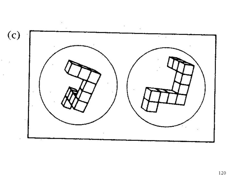 121 Generelles Resultat: Je weiter die Testabbildung gegenüber dem Standard verdreht ist, desto länger die Reaktionszeit.
