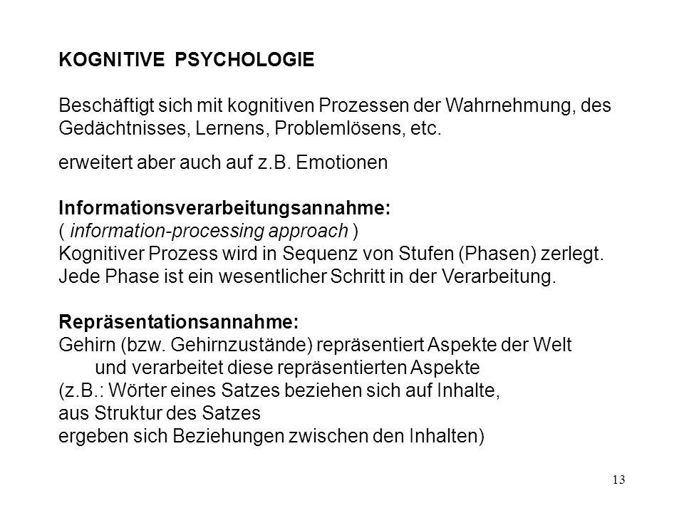 13 KOGNITIVE PSYCHOLOGIE Beschäftigt sich mit kognitiven Prozessen der Wahrnehmung, des Gedächtnisses, Lernens, Problemlösens, etc. erweitert aber auc