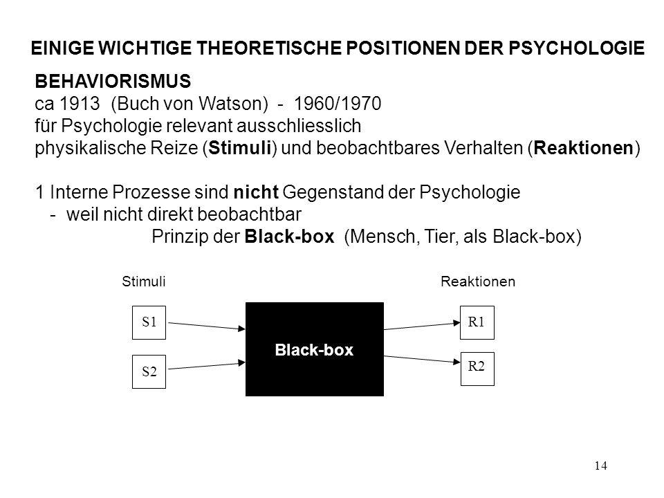 14 EINIGE WICHTIGE THEORETISCHE POSITIONEN DER PSYCHOLOGIE BEHAVIORISMUS ca 1913 (Buch von Watson) - 1960/1970 für Psychologie relevant ausschliesslic