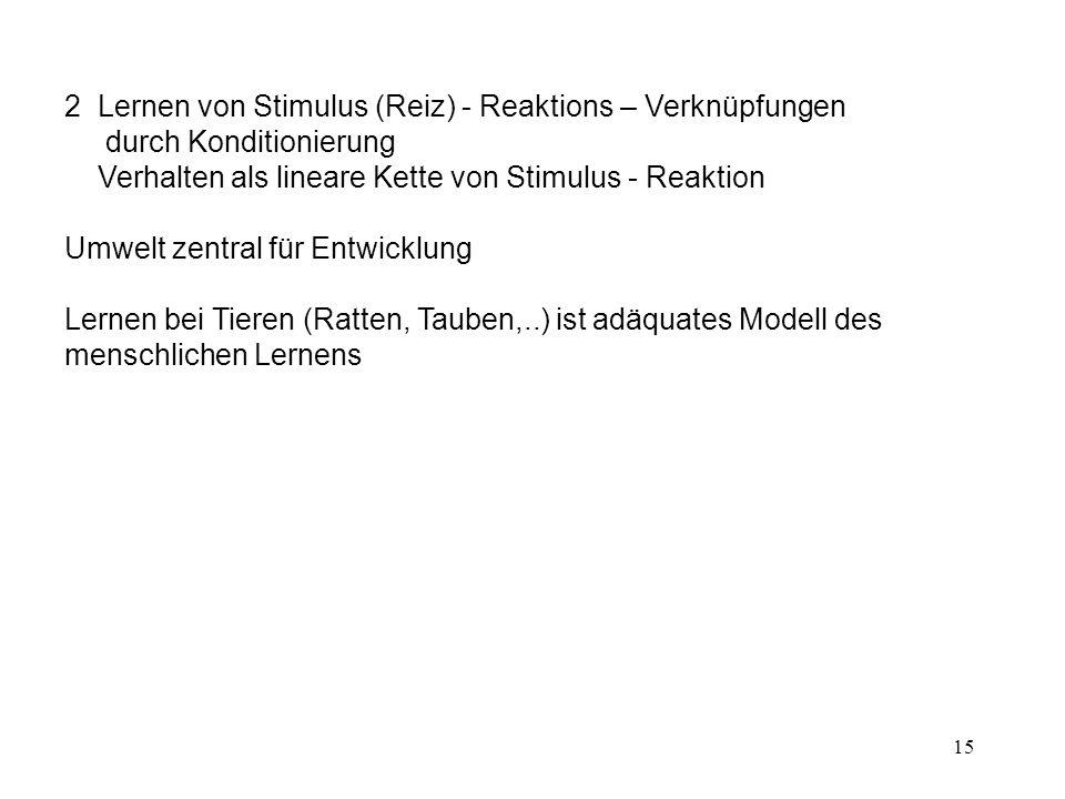 15 2 Lernen von Stimulus (Reiz) - Reaktions – Verknüpfungen durch Konditionierung Verhalten als lineare Kette von Stimulus - Reaktion Umwelt zentral f