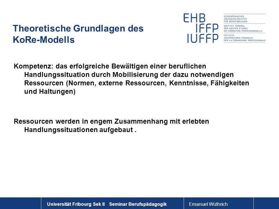 Emanuel Wüthrich Universität Fribourg Sek II Seminar Berufspädagogik Theoretische Grundlagen des KoRe-Modells Kompetenz: das erfolgreiche Bewältigen e
